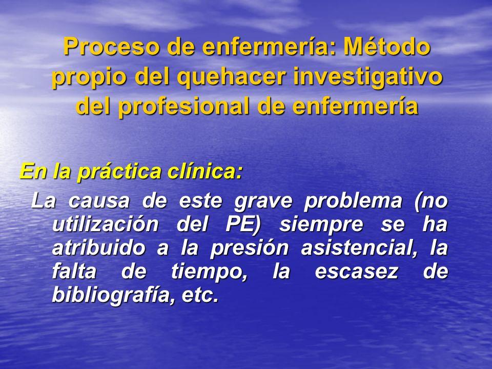 Proceso de enfermería: Método propio del quehacer investigativo del profesional de enfermería