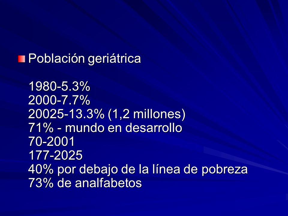 Población geriátrica 1980-5. 3% 2000-7. 7% 20025-13