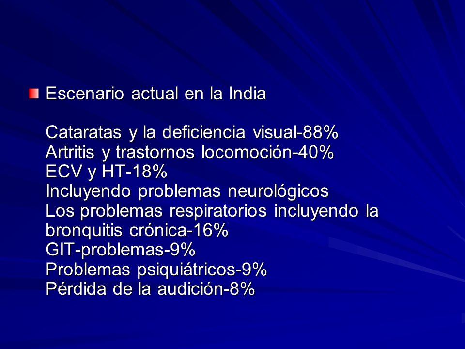 Escenario actual en la India Cataratas y la deficiencia visual-88% Artritis y trastornos locomoción-40% ECV y HT-18% Incluyendo problemas neurológicos Los problemas respiratorios incluyendo la bronquitis crónica-16% GIT-problemas-9% Problemas psiquiátricos-9% Pérdida de la audición-8%
