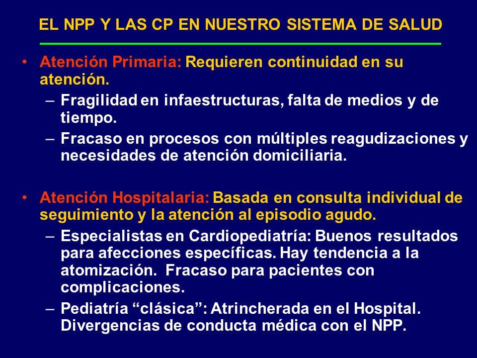 EL NPP Y LAS CP EN NUESTRO SISTEMA DE SALUD