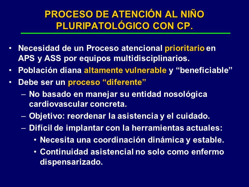 PROCESO DE ATENCIÓN AL NIÑO PLURIPATOLÓGICO CON CP.