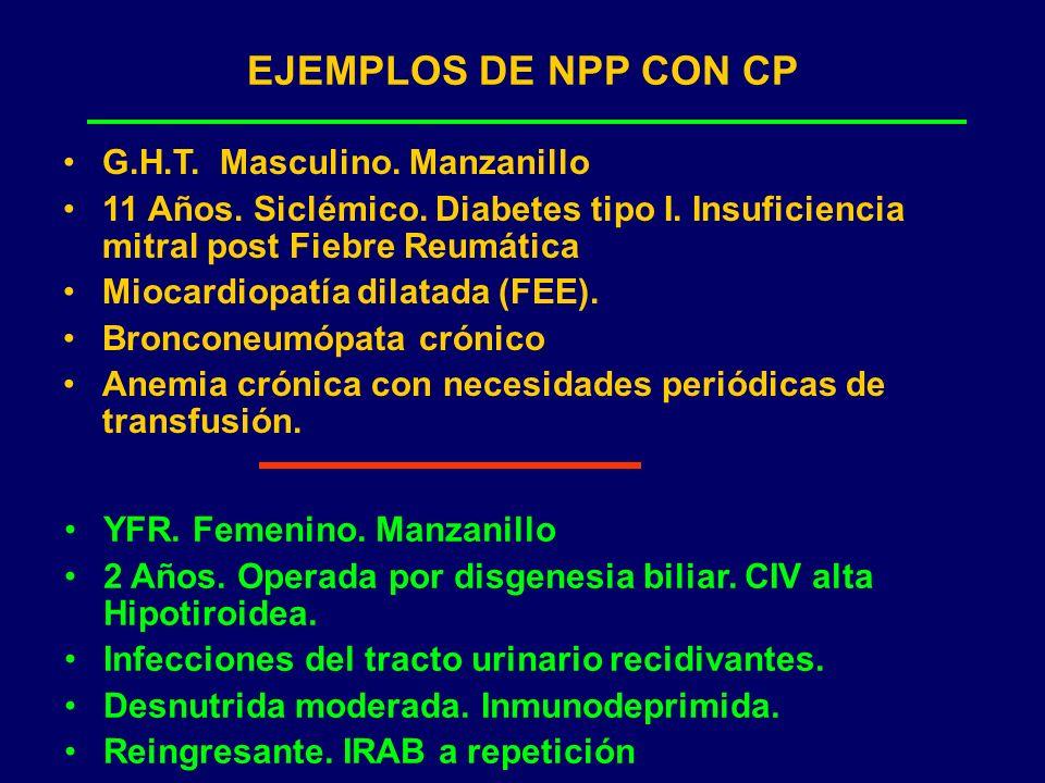 EJEMPLOS DE NPP CON CP G.H.T. Masculino. Manzanillo