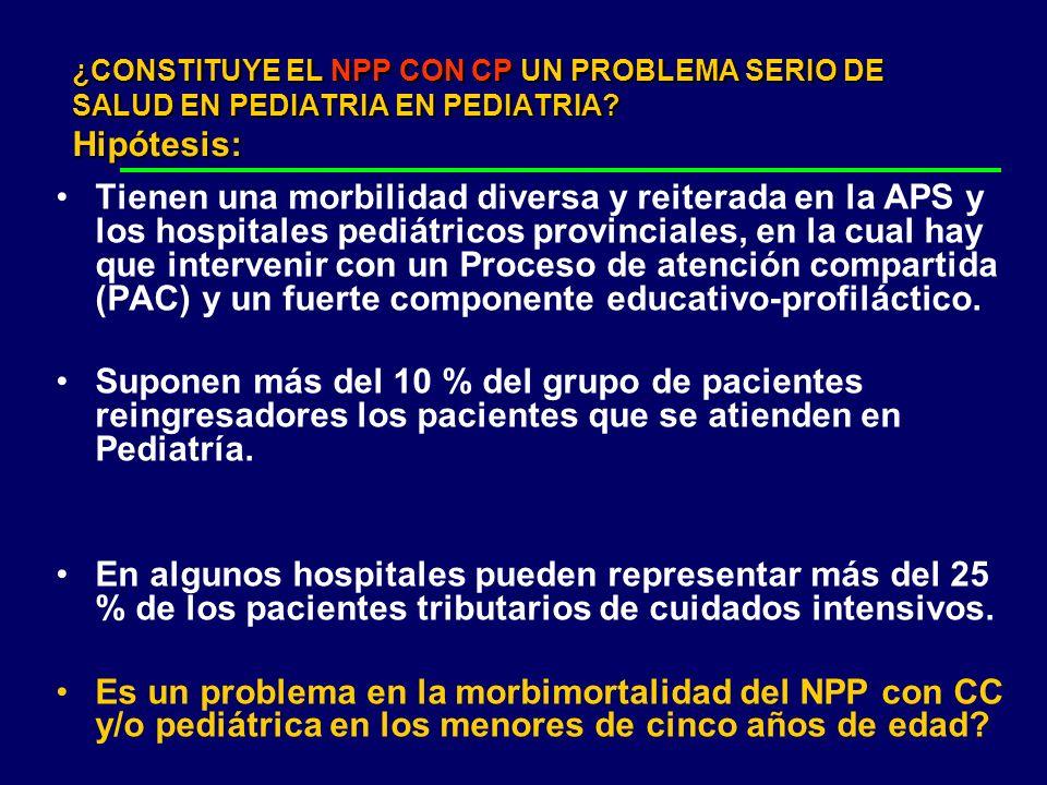 ¿CONSTITUYE EL NPP CON CP UN PROBLEMA SERIO DE SALUD EN PEDIATRIA EN PEDIATRIA Hipótesis: