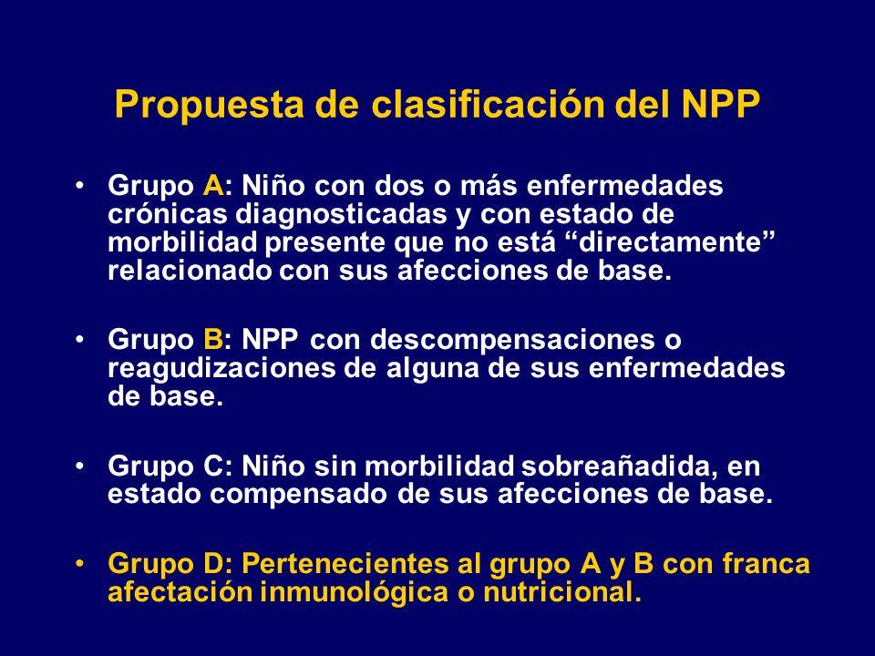 Propuesta de clasificación del NPP