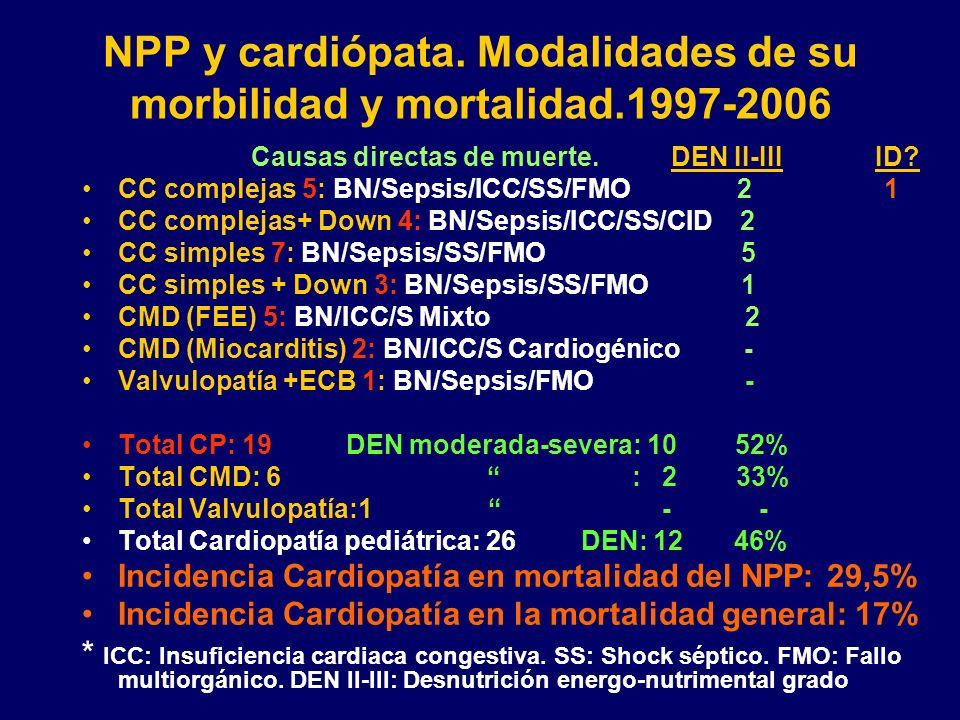 NPP y cardiópata. Modalidades de su morbilidad y mortalidad.1997-2006