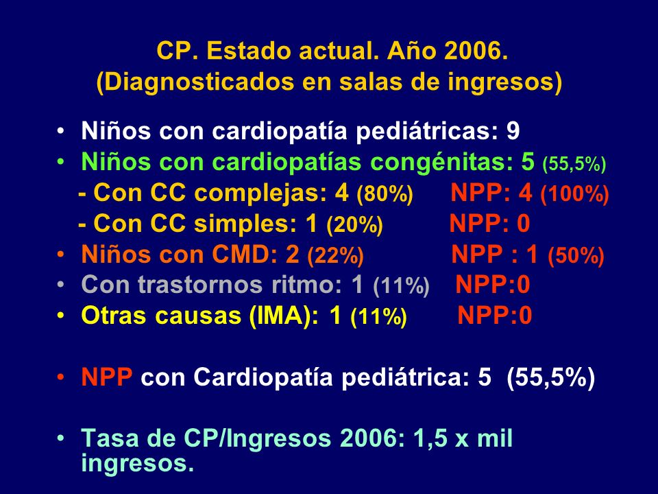 CP. Estado actual. Año 2006. (Diagnosticados en salas de ingresos)