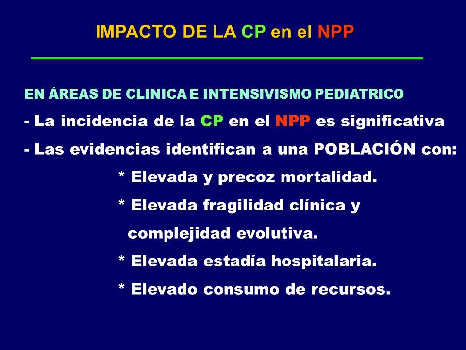 IMPACTO DE LA CP en el NPP