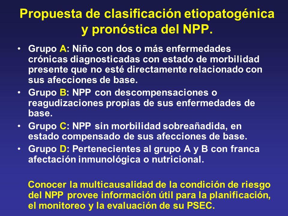 Propuesta de clasificación etiopatogénica y pronóstica del NPP.
