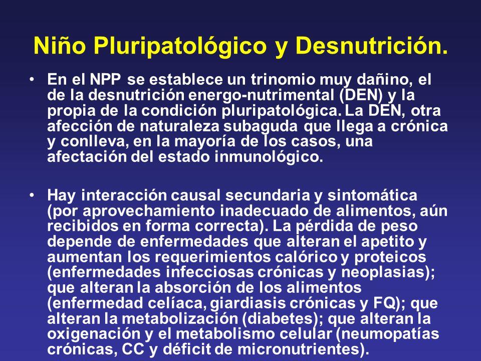 Niño Pluripatológico y Desnutrición.