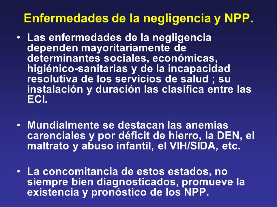 Enfermedades de la negligencia y NPP.