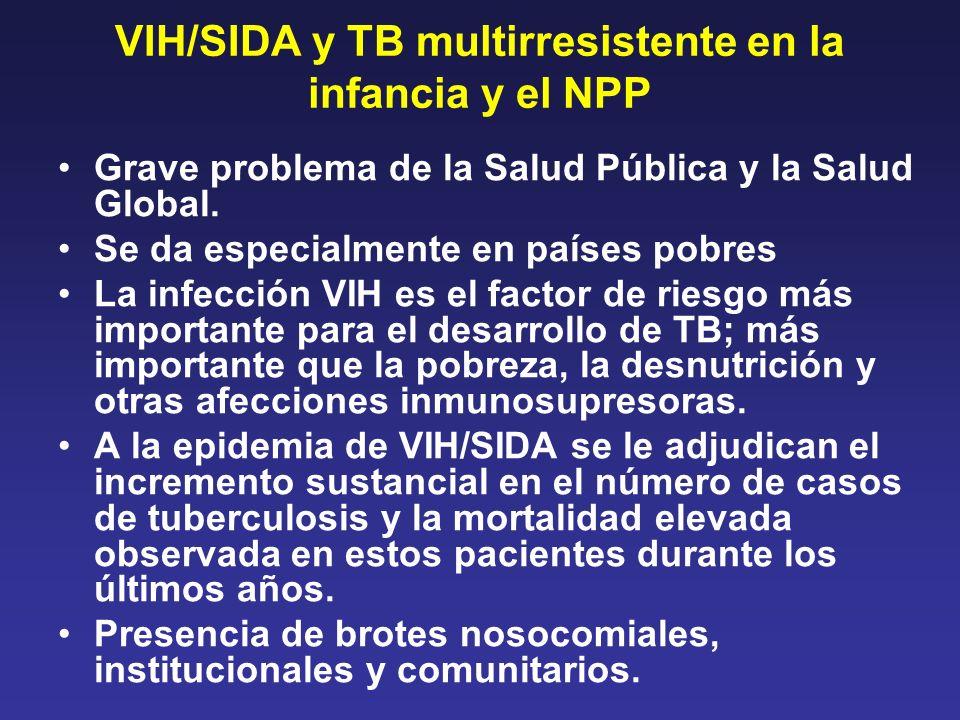 VIH/SIDA y TB multirresistente en la infancia y el NPP