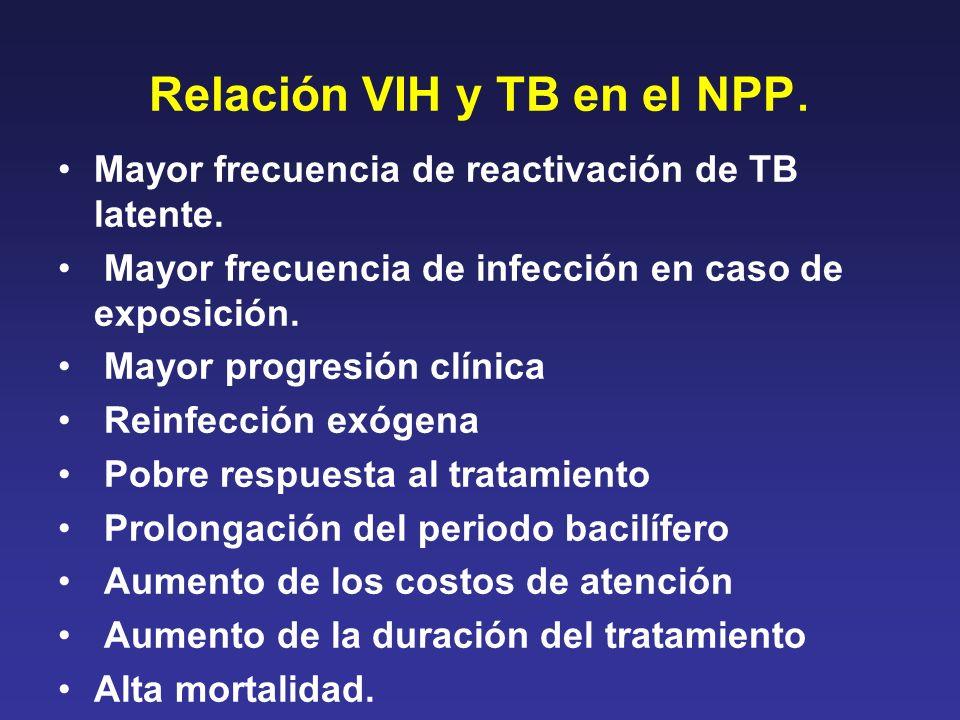 Relación VIH y TB en el NPP.