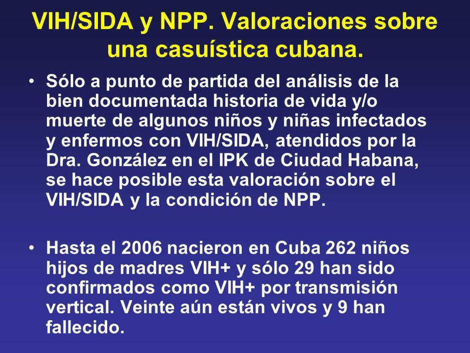 VIH/SIDA y NPP. Valoraciones sobre una casuística cubana.