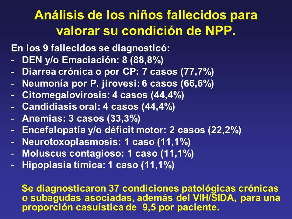 Análisis de los niños fallecidos para valorar su condición de NPP.