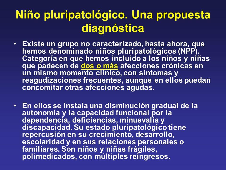Niño pluripatológico. Una propuesta diagnóstica