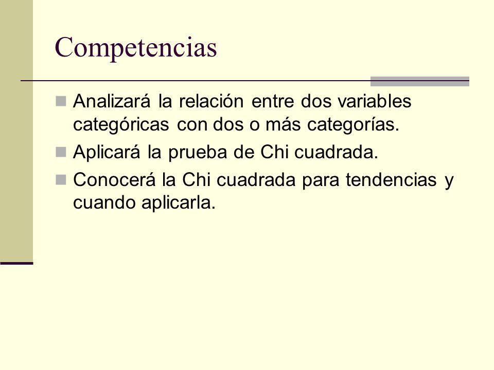 Competencias Analizará la relación entre dos variables categóricas con dos o más categorías. Aplicará la prueba de Chi cuadrada.