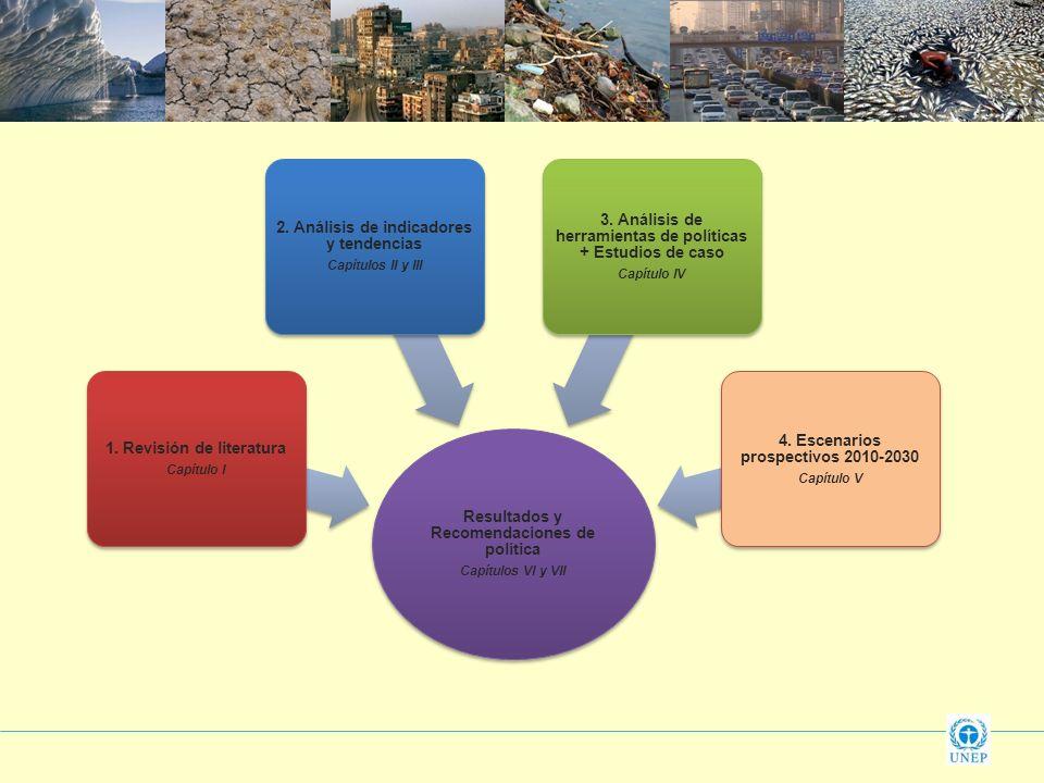 Resultados y Recomendaciones de política 1. Revisión de literatura