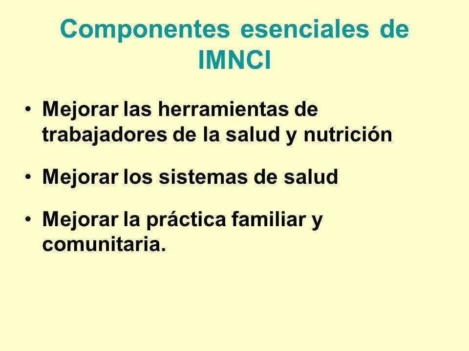 Componentes esenciales de IMNCI