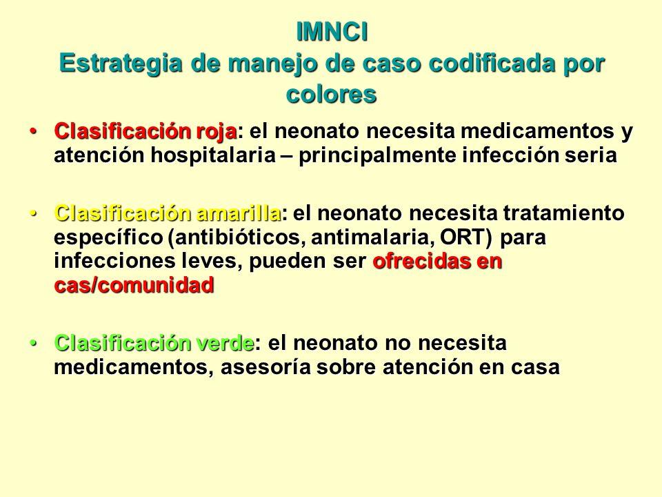 IMNCI Estrategia de manejo de caso codificada por colores