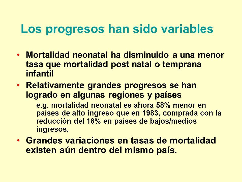 Los progresos han sido variables