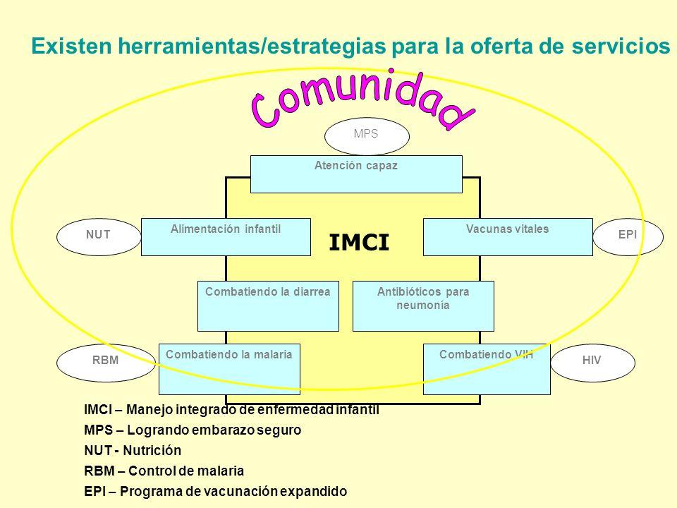 Existen herramientas/estrategias para la oferta de servicios