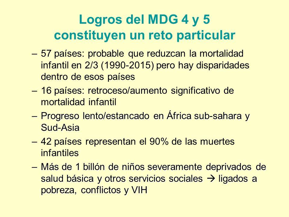 Logros del MDG 4 y 5 constituyen un reto particular