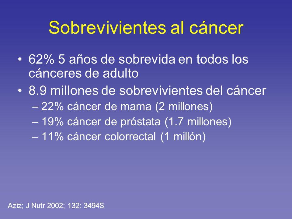 Sobrevivientes al cáncer
