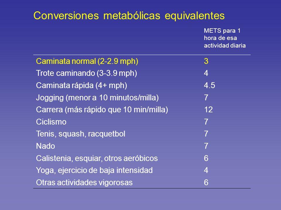 Conversiones metabólicas equivalentes