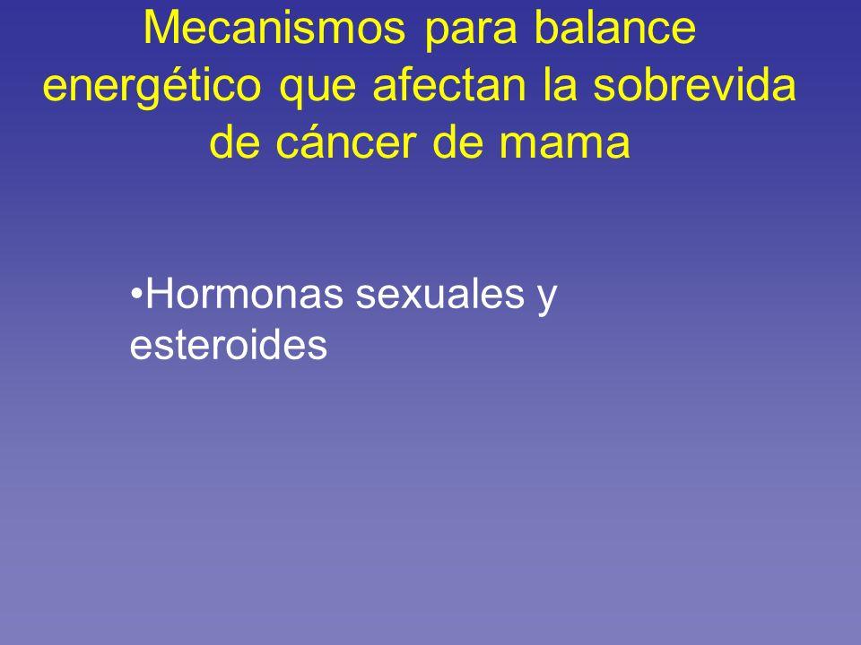 Mecanismos para balance energético que afectan la sobrevida de cáncer de mama