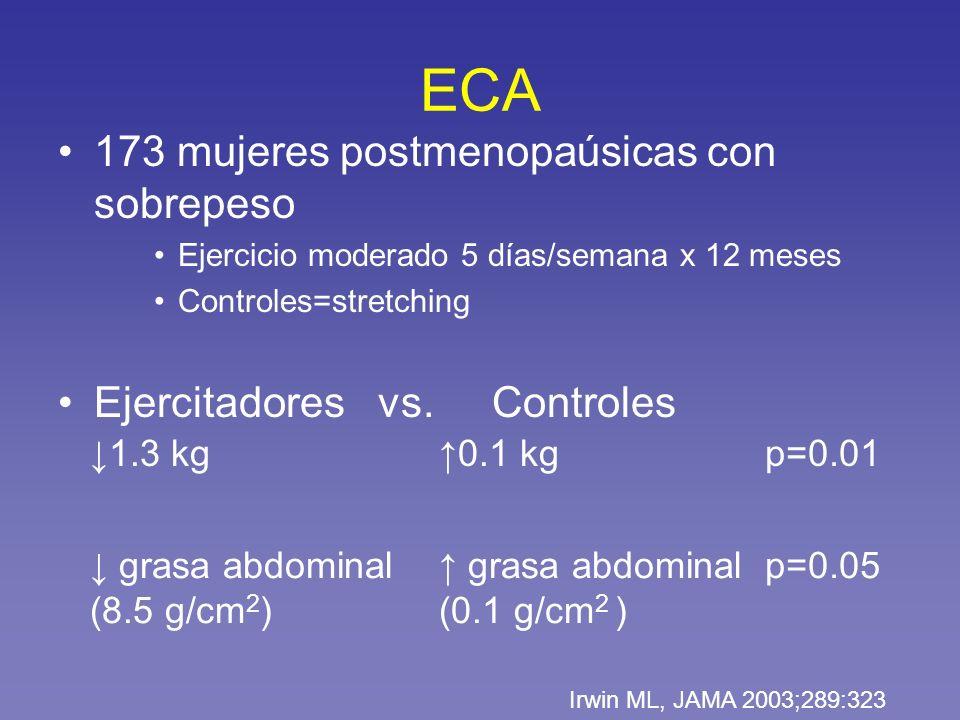 ECA 173 mujeres postmenopaúsicas con sobrepeso
