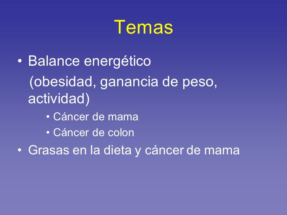Temas Balance energético (obesidad, ganancia de peso, actividad)