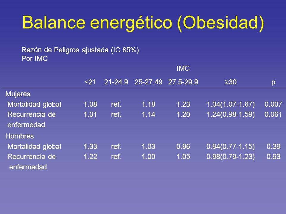 Balance energético (Obesidad)