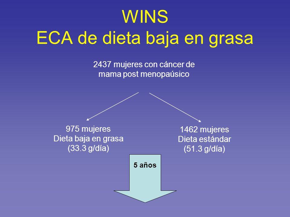 WINS ECA de dieta baja en grasa