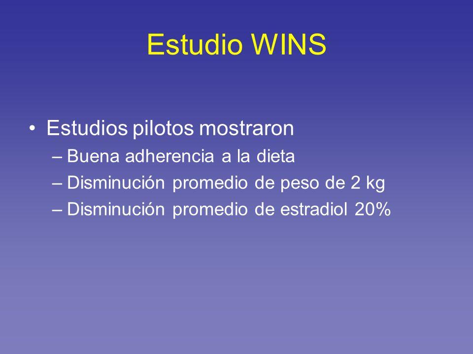 Estudio WINS Estudios pilotos mostraron Buena adherencia a la dieta