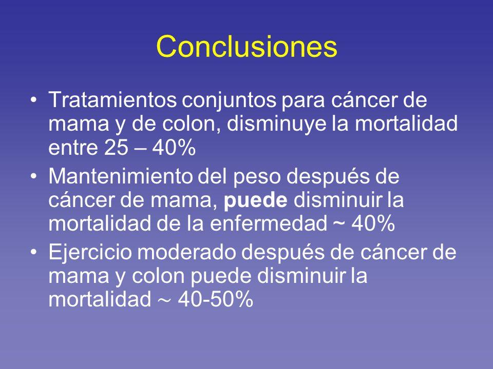 Conclusiones Tratamientos conjuntos para cáncer de mama y de colon, disminuye la mortalidad entre 25 – 40%