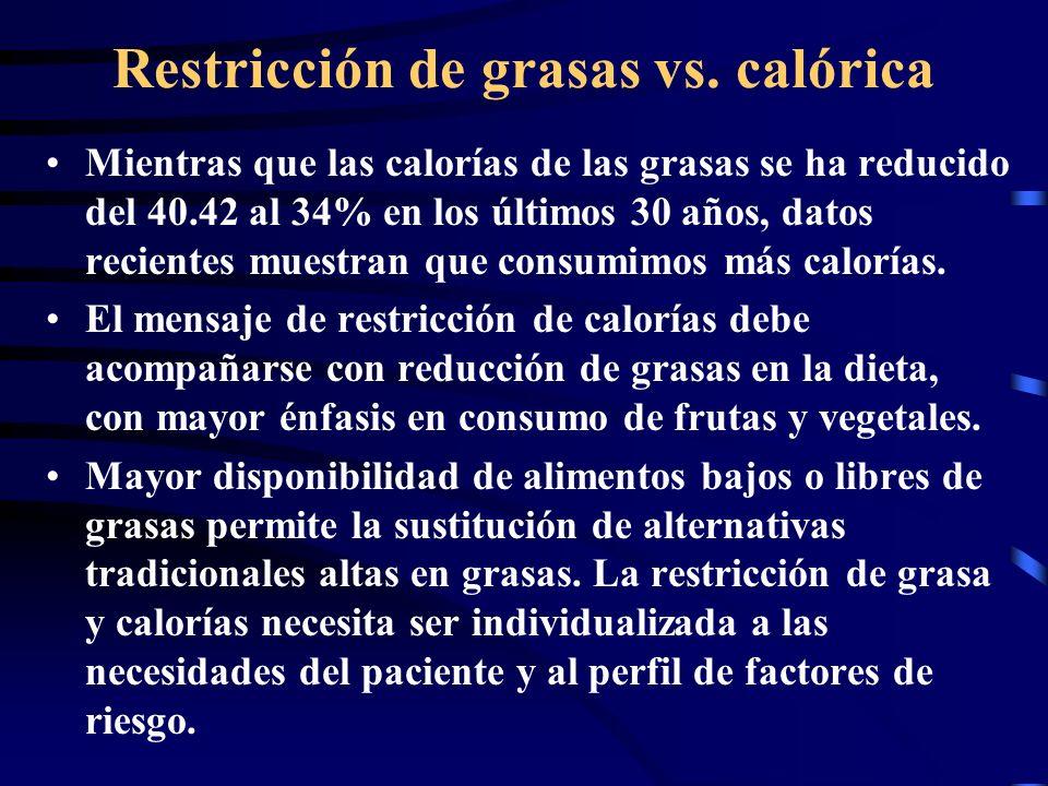 Restricción de grasas vs. calórica
