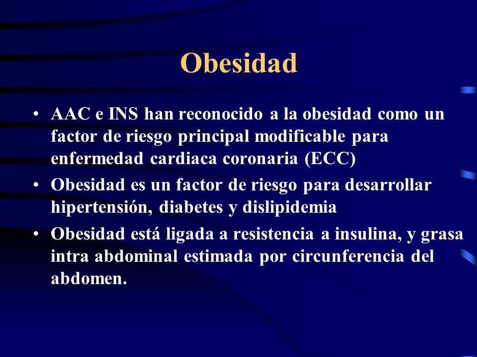 Obesidad AAC e INS han reconocido a la obesidad como un factor de riesgo principal modificable para enfermedad cardiaca coronaria (ECC)