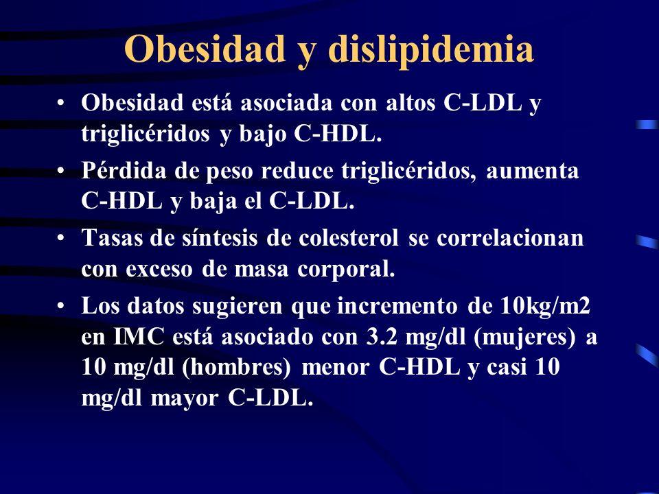 Obesidad y dislipidemia