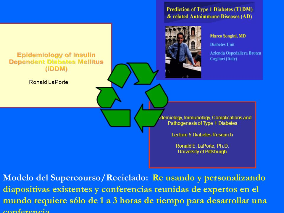 Ronald LaPorteEpidemiology, Immunology, Complications and Pathogenesis of Type 1 Diabetes. Lecture 5 Diabetes Research.