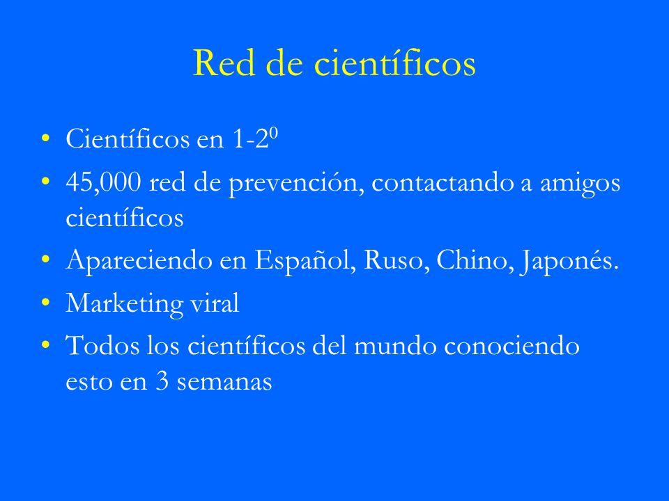 Red de científicos Científicos en 1-20