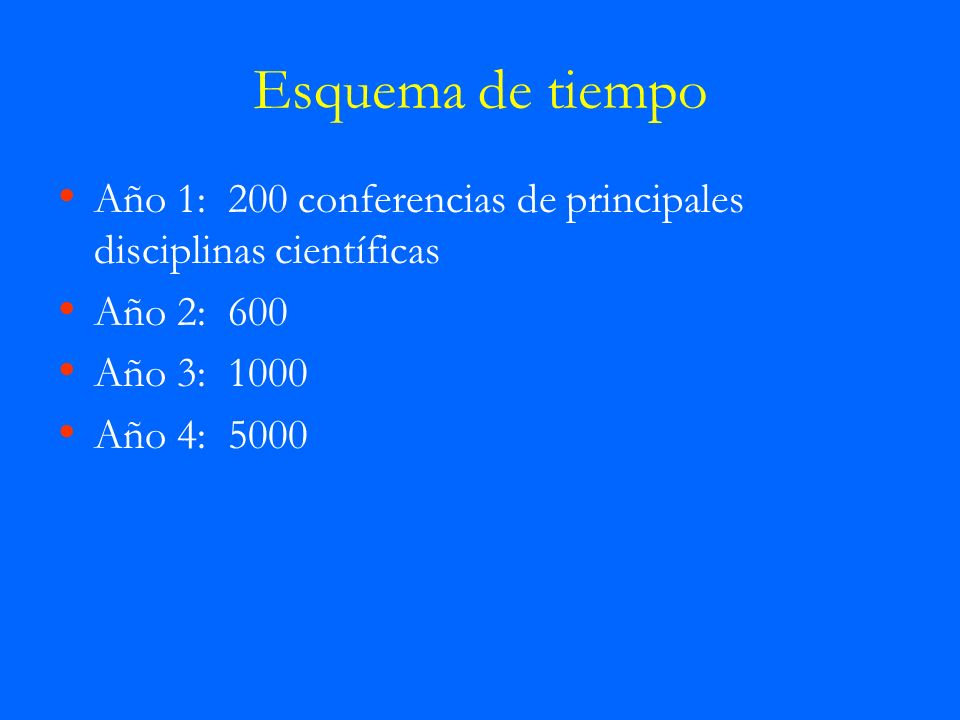 Esquema de tiempo Año 1: 200 conferencias de principales disciplinas científicas. Año 2: 600. Año 3: 1000.