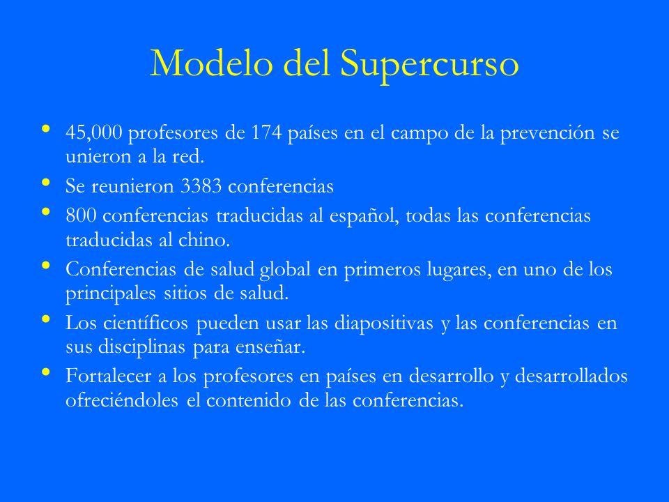 Modelo del Supercurso45,000 profesores de 174 países en el campo de la prevención se unieron a la red.
