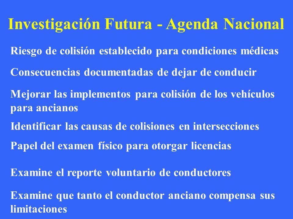 Investigación Futura - Agenda Nacional