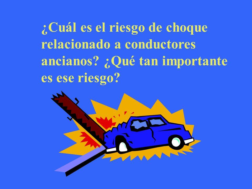 ¿Cuál es el riesgo de choque relacionado a conductores