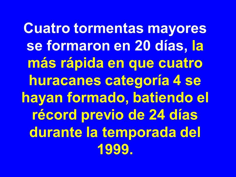 Cuatro tormentas mayores se formaron en 20 días, la más rápida en que cuatro huracanes categoría 4 se hayan formado, batiendo el récord previo de 24 días durante la temporada del 1999.