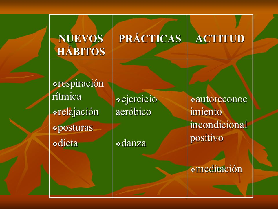 NUEVOS HÁBITOS PRÁCTICAS. ACTITUD. respiración rítmica. relajación. posturas. dieta. ejercicio aeróbico.