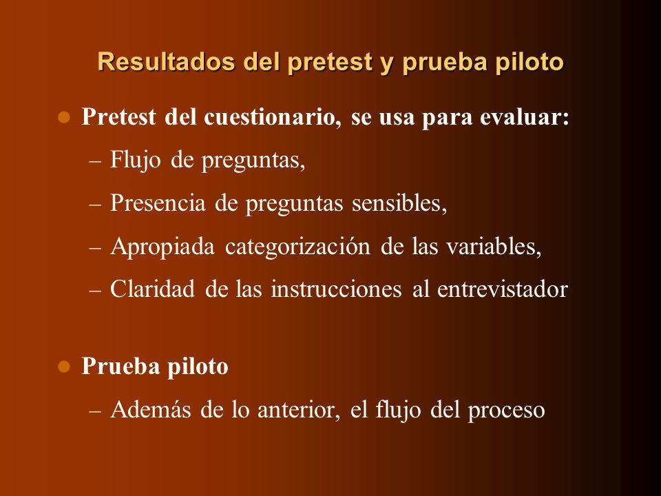 Resultados del pretest y prueba piloto