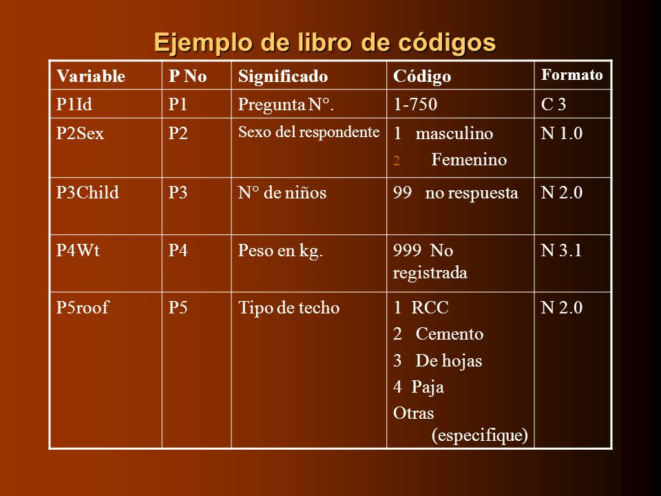 Ejemplo de libro de códigos