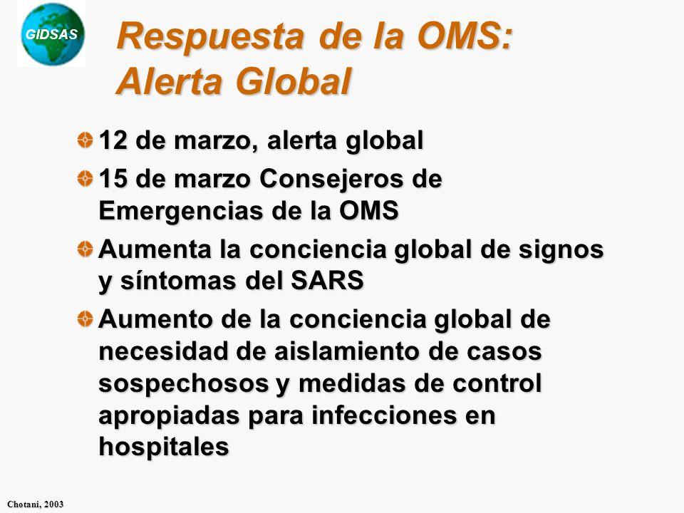 Respuesta de la OMS: Alerta Global