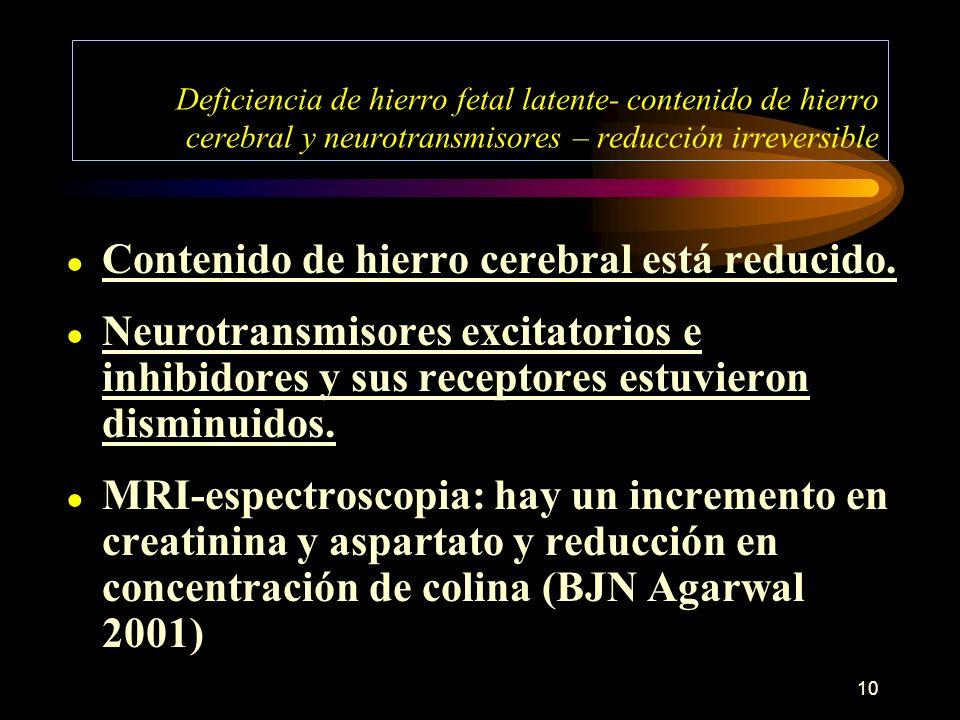 Contenido de hierro cerebral está reducido.